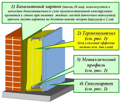 10 шумоизоляция ланцера